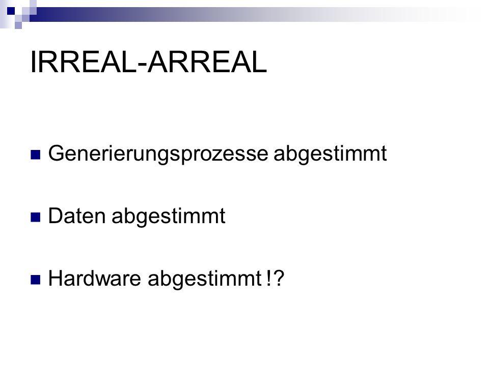 IRREAL-ARREAL Generierungsprozesse abgestimmt Daten abgestimmt Hardware abgestimmt !?