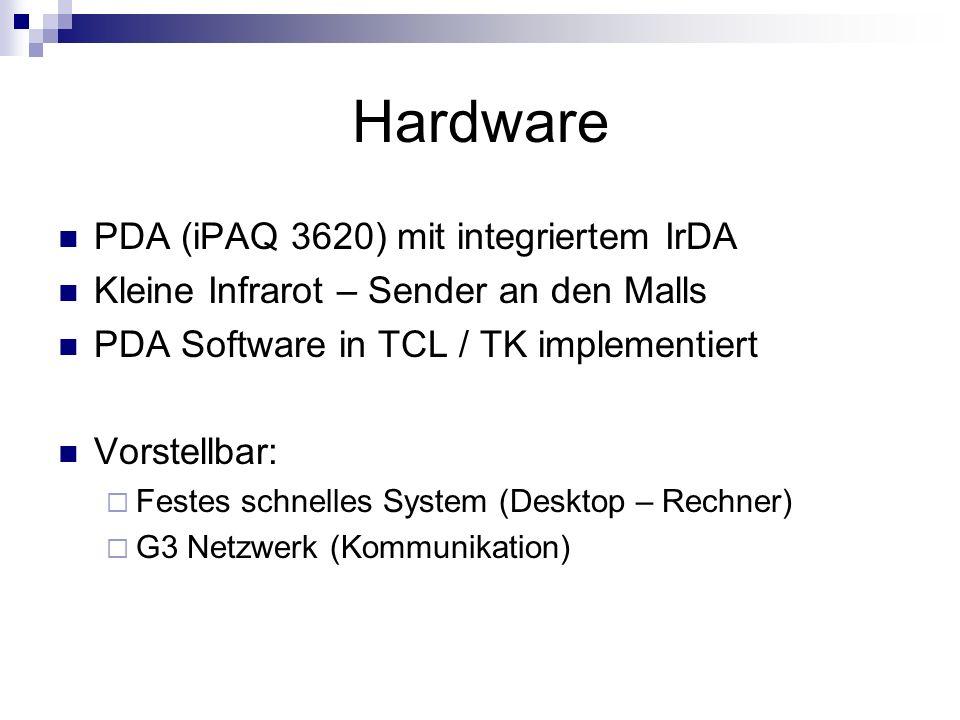 Hardware PDA (iPAQ 3620) mit integriertem IrDA Kleine Infrarot – Sender an den Malls PDA Software in TCL / TK implementiert Vorstellbar: Festes schnel