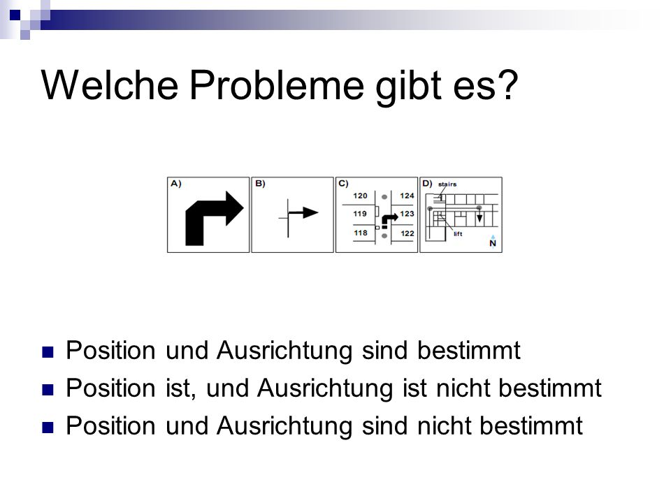 Welche Probleme gibt es? Position und Ausrichtung sind bestimmt Position ist, und Ausrichtung ist nicht bestimmt Position und Ausrichtung sind nicht b