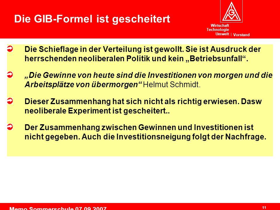 Wirtschaft Technologie Umwelt Vorstand 11 Memo Sommerschule 07.09.2007 Die GIB-Formel ist gescheitert Die Schieflage in der Verteilung ist gewollt.