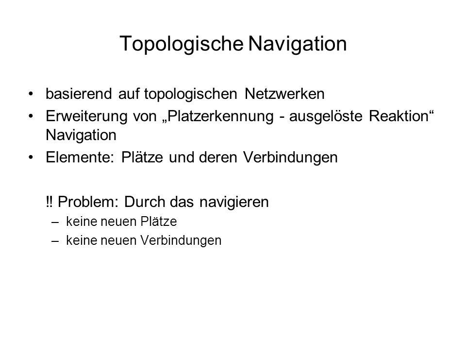 Topologische Navigation basierend auf topologischen Netzwerken Erweiterung von Platzerkennung - ausgelöste Reaktion Navigation Elemente:Plätze und der