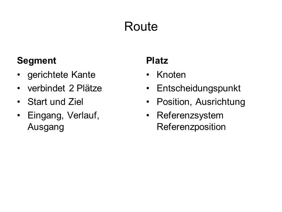 Route Segment gerichtete Kante verbindet 2 Plätze Start und Ziel Eingang, Verlauf, Ausgang Platz Knoten Entscheidungspunkt Position, Ausrichtung Refer
