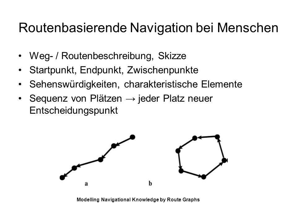 Routenbasierende Navigation bei Menschen Weg- / Routenbeschreibung, Skizze Startpunkt, Endpunkt, Zwischenpunkte Sehenswürdigkeiten, charakteristische