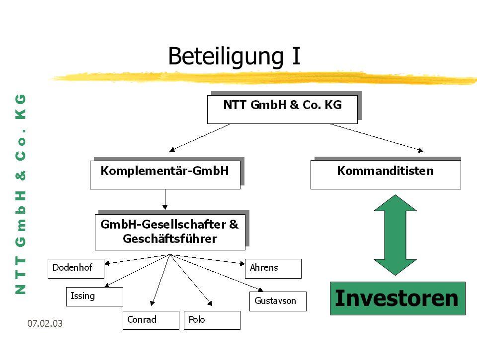 N T T G m b H & C o. K G 07.02.03 Beteiligung I Investoren
