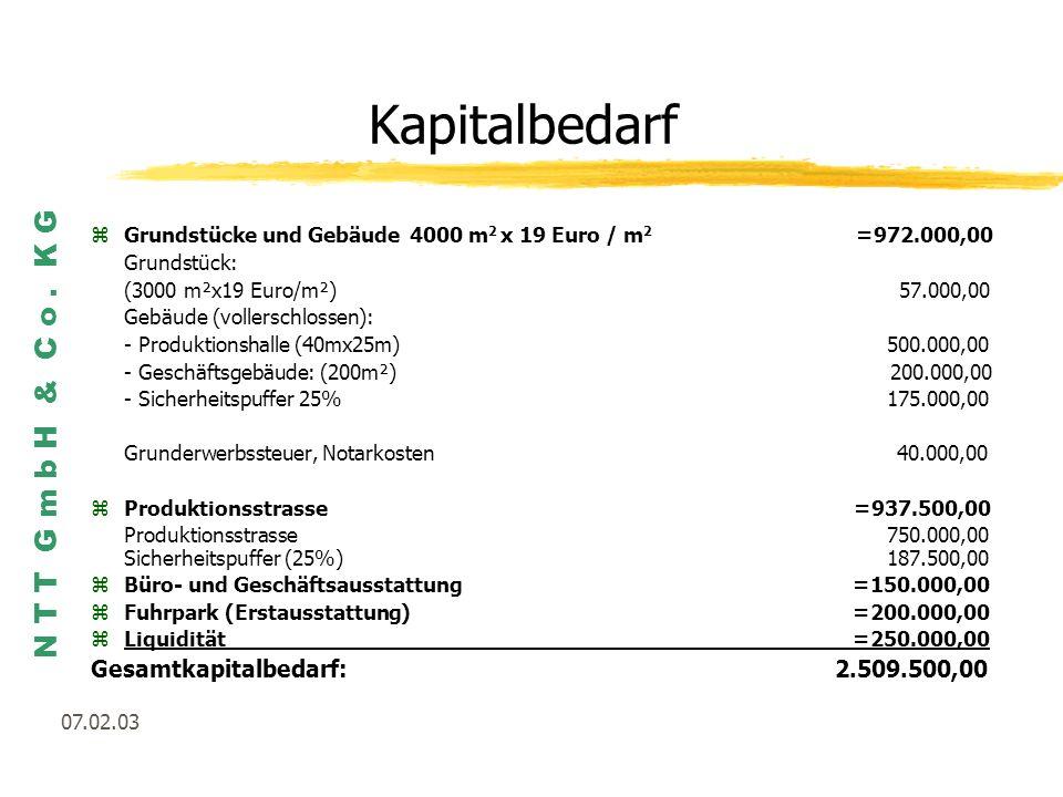 N T T G m b H & C o. K G 07.02.03 Kapitalbedarf zGrundstücke und Gebäude 4000 m 2 x 19 Euro / m 2 =972.000,00 Grundstück: (3000 m²x19 Euro/m²) 57.000,