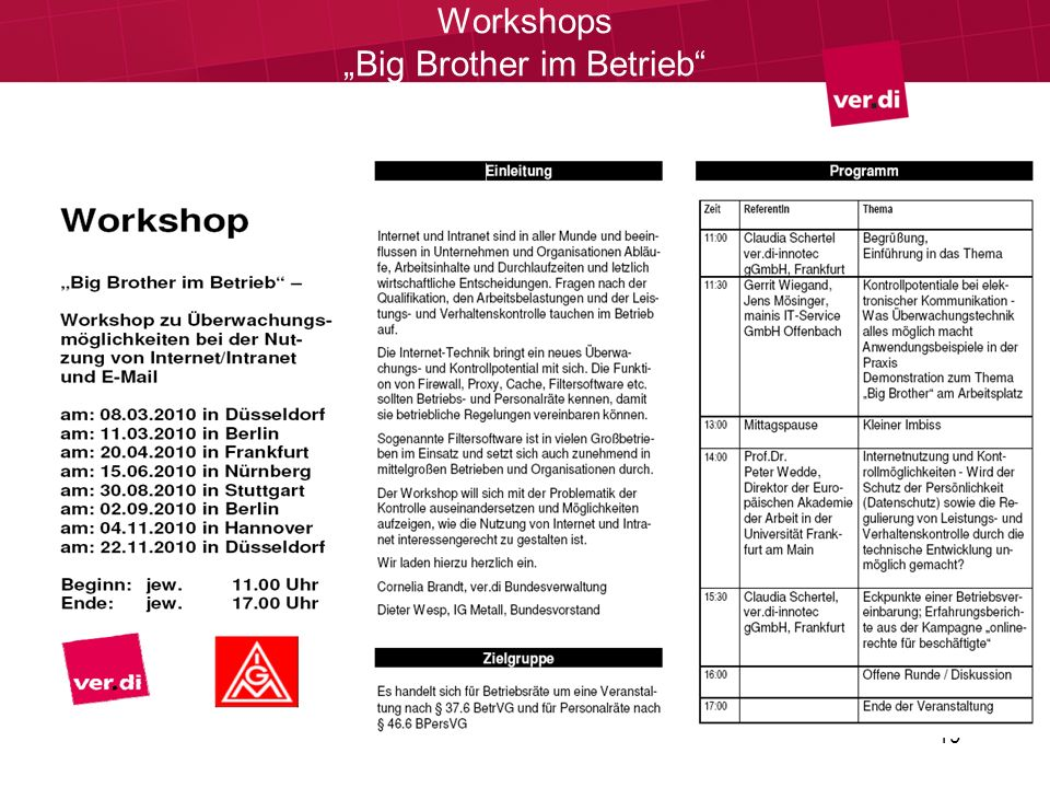 19 Workshops Big Brother im Betrieb