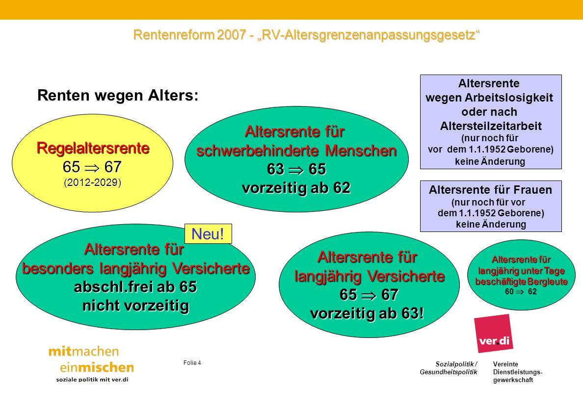 Sozialpolitik / Gesundheitspolitik Vereinte Dienstleistungs- gewerkschaft Folie 4 Rentenreform 2007 - RV-Altersgrenzenanpassungsgesetz Renten wegen Al