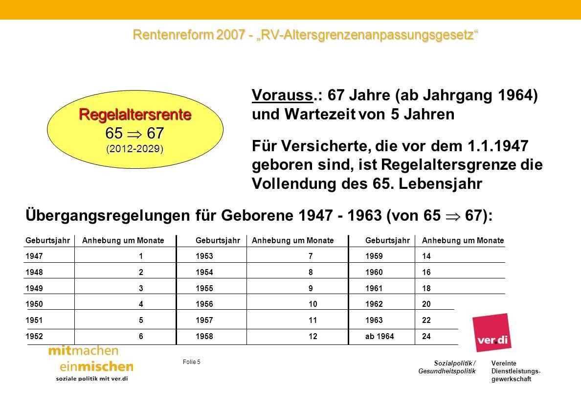 Sozialpolitik / Gesundheitspolitik Vereinte Dienstleistungs- gewerkschaft Folie 6 Rentenreform 2007 - RV-Altersgrenzenanpassungsgesetz Vorauss.: Wartezeit von 35 Jahren (alle rentenrechtl.