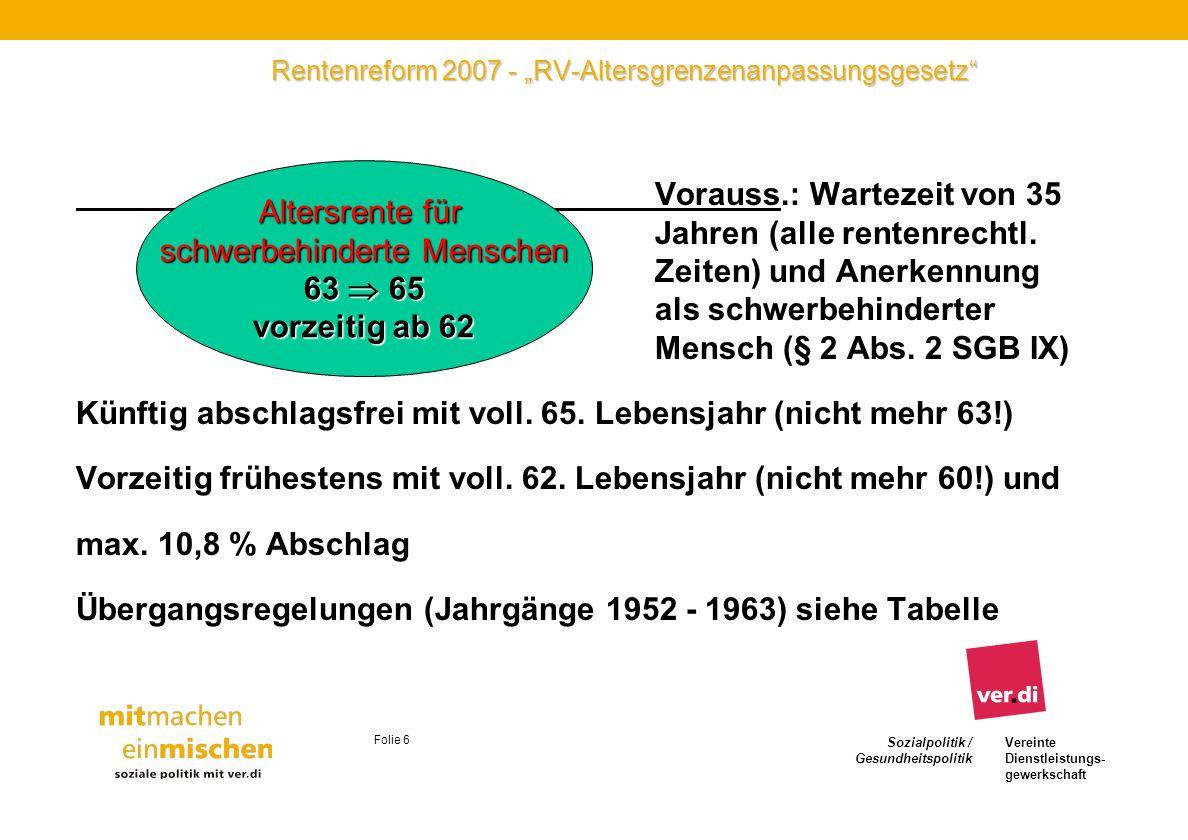 Sozialpolitik / Gesundheitspolitik Vereinte Dienstleistungs- gewerkschaft Folie 7 Rentenreform 2007 - RV-Altersgrenzenanpassungsgesetz Vorauss.: Wartezeit von 35 Jahren (alle rentenrechtl.