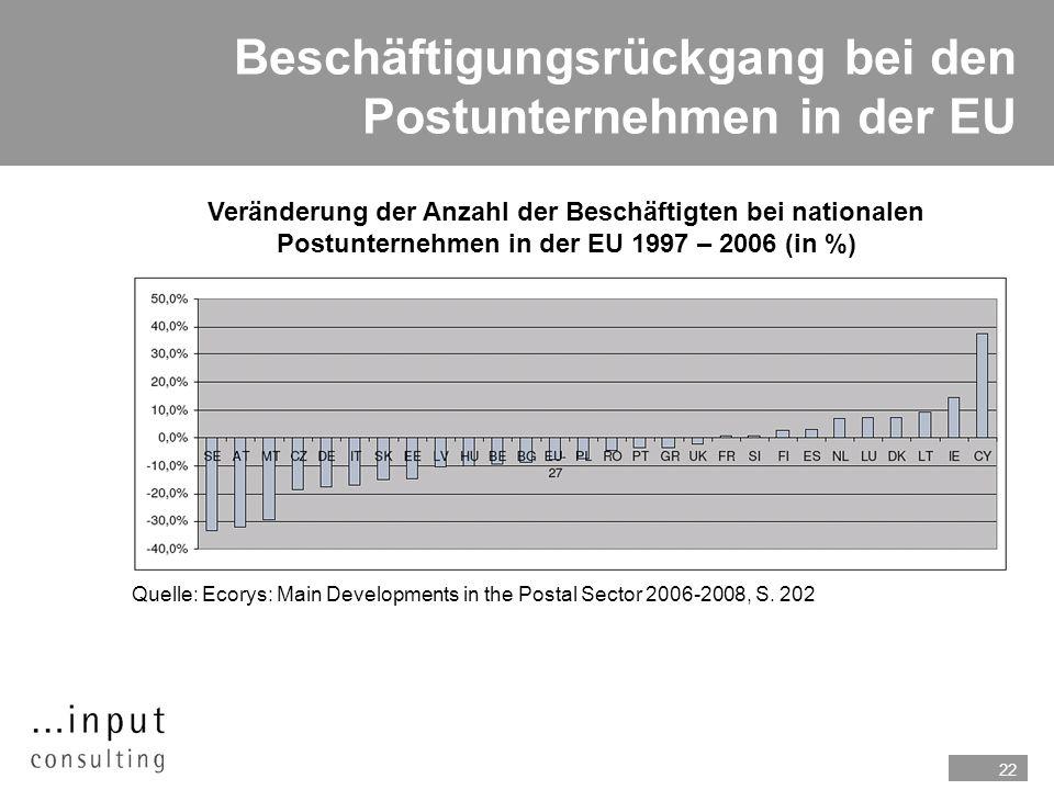 22 Beschäftigungsrückgang bei den Postunternehmen in der EU Quelle: Ecorys: Main Developments in the Postal Sector 2006-2008, S. 202 Veränderung der A