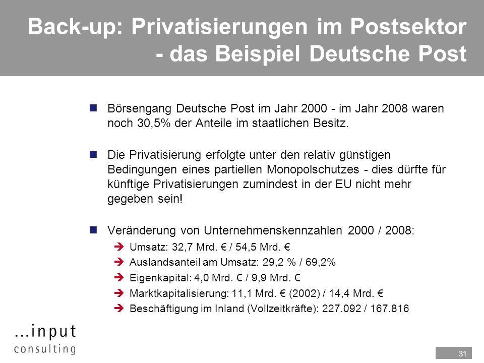 31 Back-up: Privatisierungen im Postsektor - das Beispiel Deutsche Post nBörsengang Deutsche Post im Jahr 2000 - im Jahr 2008 waren noch 30,5% der Ant