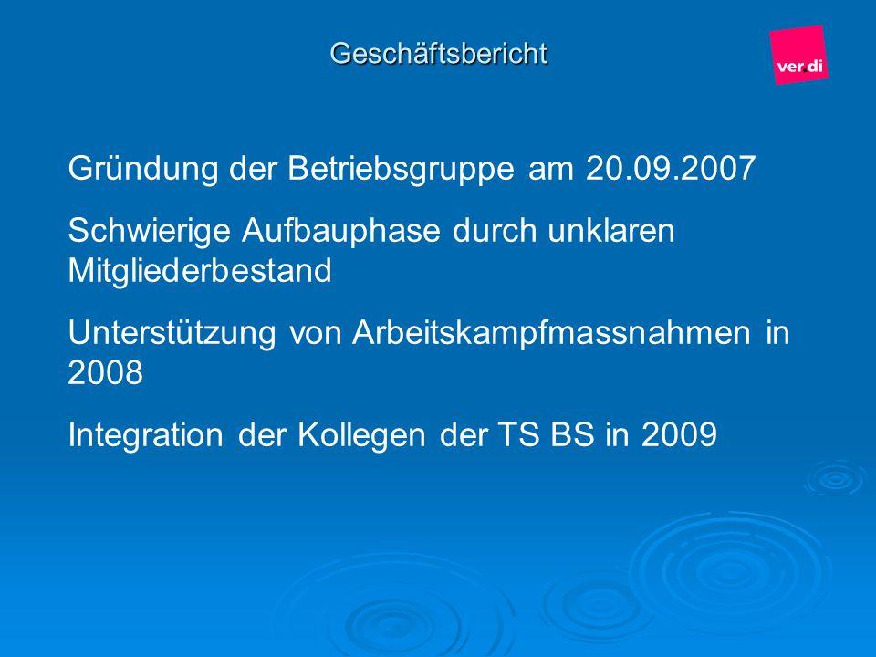 Gründung der Betriebsgruppe am 20.09.2007 Schwierige Aufbauphase durch unklaren Mitgliederbestand Unterstützung von Arbeitskampfmassnahmen in 2008 Int