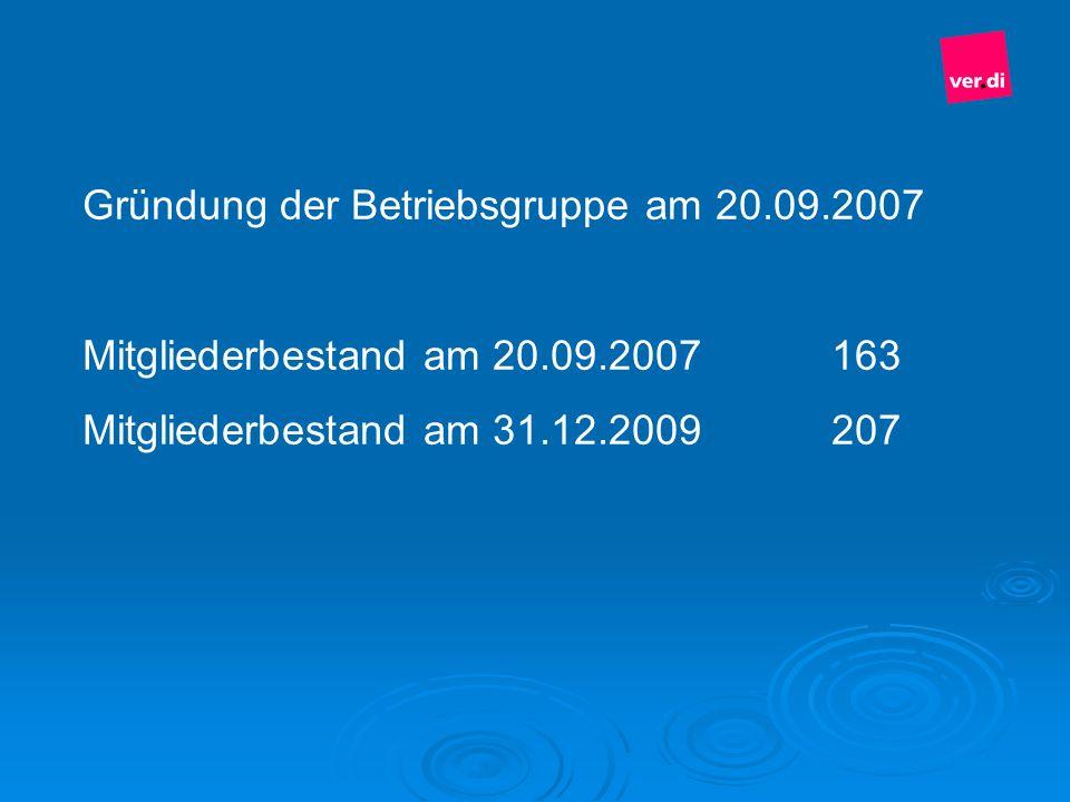Gründung der Betriebsgruppe am 20.09.2007 Mitgliederbestand am 20.09.2007163 Mitgliederbestand am 31.12.2009207