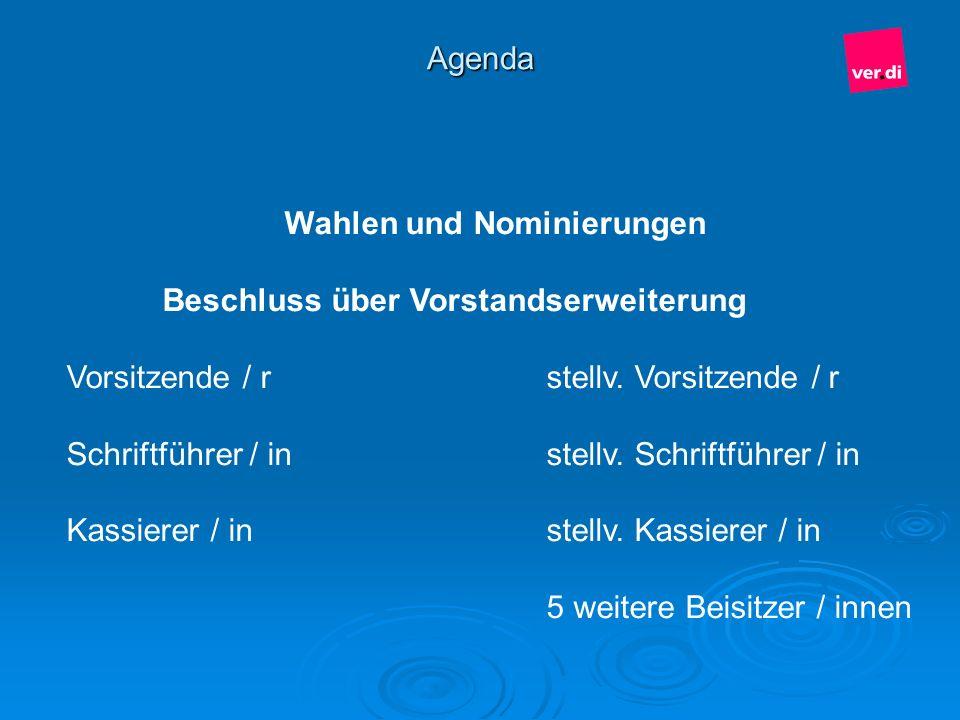Agenda Wahlen und Nominierungen Beschluss über Vorstandserweiterung Vorsitzende / rstellv. Vorsitzende / r Schriftführer / instellv. Schriftführer / i