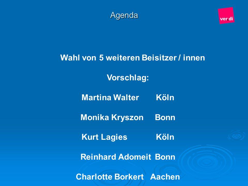 Agenda Wahl von 5 weiteren Beisitzer / innen Vorschlag: Martina Walter Köln Monika Kryszon Bonn Kurt Lagies Köln Reinhard AdomeitBonn Charlotte Borker