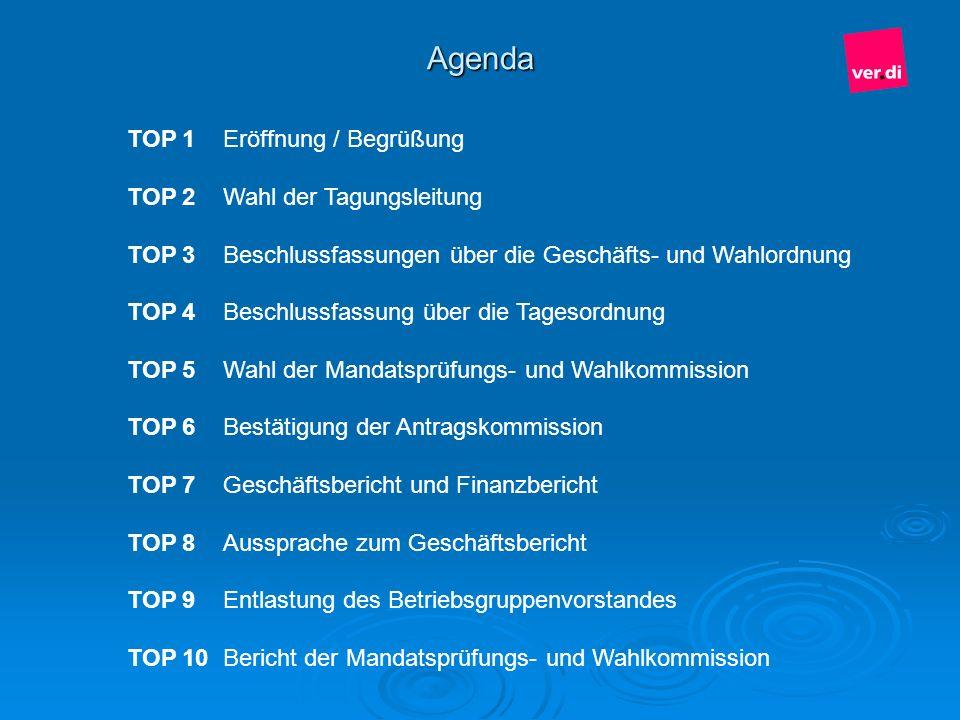 Agenda TOP 1Eröffnung / Begrüßung TOP 2Wahl der Tagungsleitung TOP 3Beschlussfassungen über die Geschäfts- und Wahlordnung TOP 4Beschlussfassung über