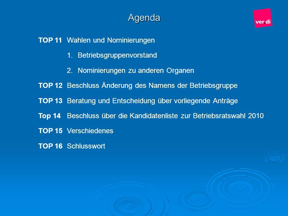 Agenda TOP 11Wahlen und Nominierungen 1.Betriebsgruppenvorstand 2.Nominierungen zu anderen Organen TOP 12Beschluss Änderung des Namens der Betriebsgru