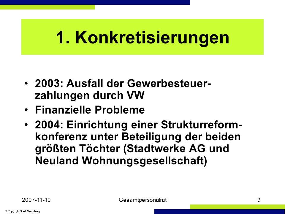 2007-11-10Gesamtpersonalrat4 Strukturreform-Konferenz Stadt Wolfsburg TP I: Betreuung u.