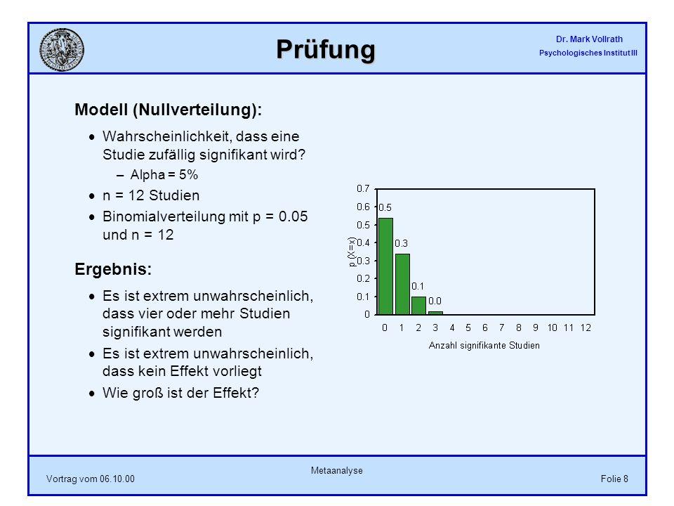 Dr. Mark Vollrath Psychologisches Institut III Vortrag vom 06.10.00 Metaanalyse Folie 8 Prüfung Modell (Nullverteilung): Wahrscheinlichkeit, dass eine