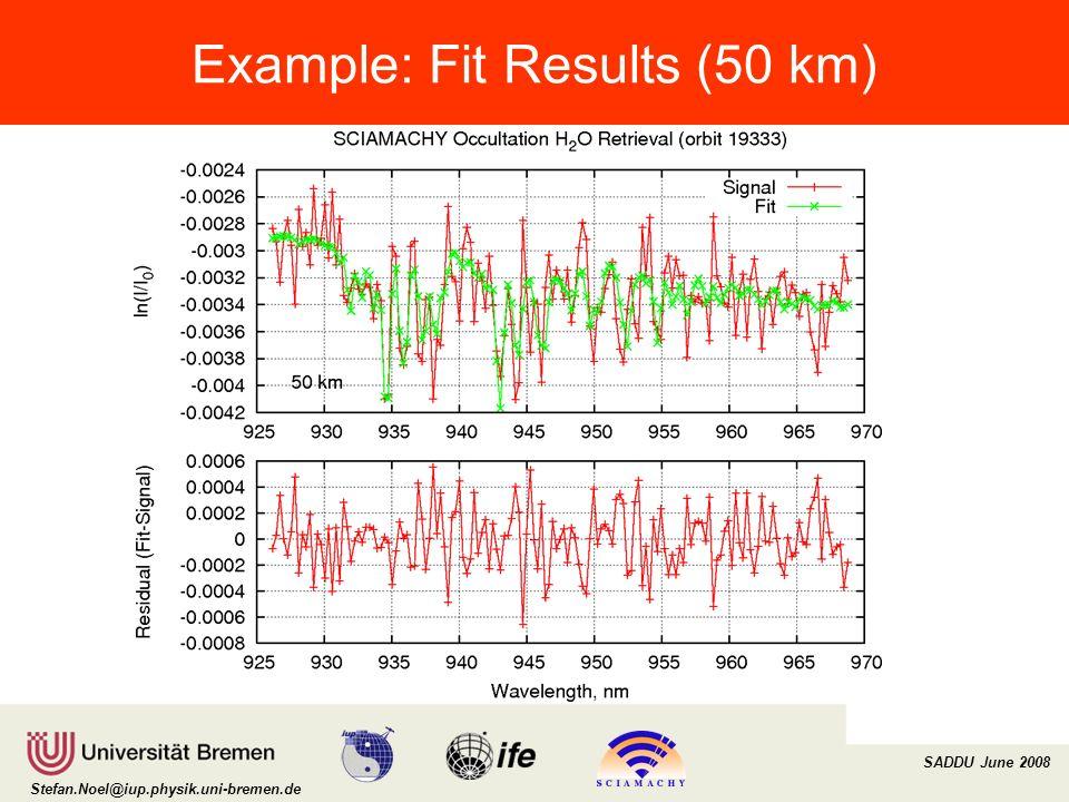 Institut für Umweltphysik/Fernerkundung Physik/Elektrotechnik Fachbereich 1 SADDU June 2008 Stefan.Noel@iup.physik.uni-bremen.de Example: Fit Results (50 km)