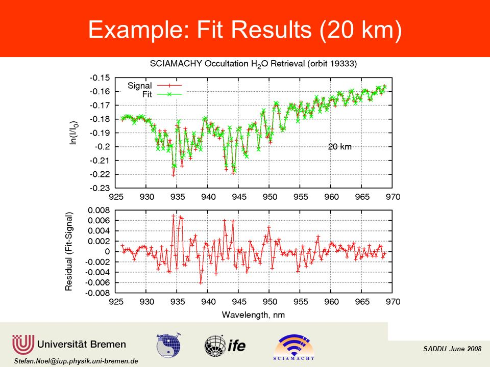 Institut für Umweltphysik/Fernerkundung Physik/Elektrotechnik Fachbereich 1 SADDU June 2008 Stefan.Noel@iup.physik.uni-bremen.de Example: Fit Results (20 km)