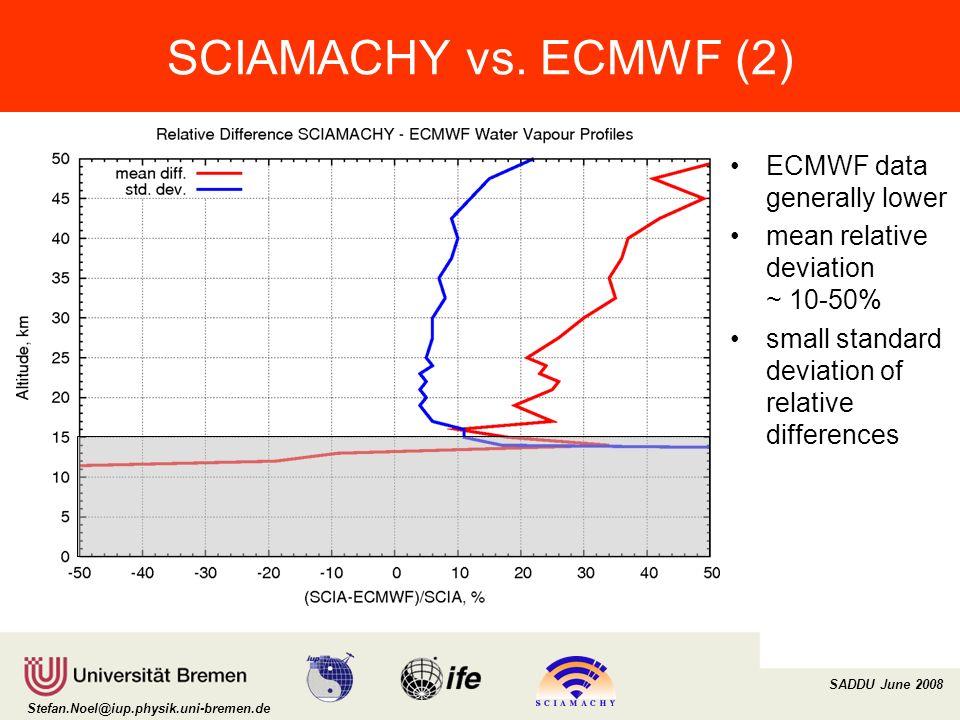 Institut für Umweltphysik/Fernerkundung Physik/Elektrotechnik Fachbereich 1 SADDU June 2008 Stefan.Noel@iup.physik.uni-bremen.de SCIAMACHY vs. ECMWF (