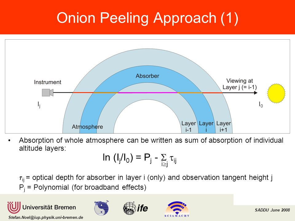 Institut für Umweltphysik/Fernerkundung Physik/Elektrotechnik Fachbereich 1 SADDU June 2008 Stefan.Noel@iup.physik.uni-bremen.de Onion Peeling Approach (1) Absorption of whole atmosphere can be written as sum of absorption of individual altitude layers: ij = optical depth for absorber in layer i (only) and observation tangent height j P j = Polynomial (for broadband effects) I0I0 IjIj i j ln (I j /I 0 ) = P j - ij