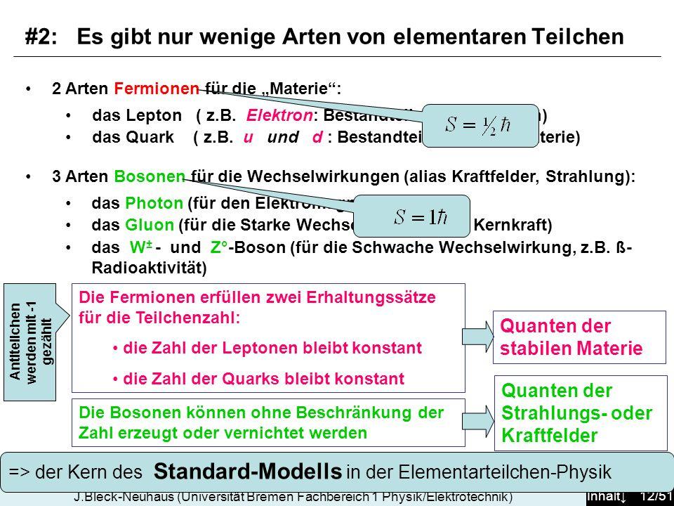 Inhalt 12/51 J.Bleck-Neuhaus (Universität Bremen Fachbereich 1 Physik/Elektrotechnik) 2 Arten Fermionen für die Materie: das Lepton ( z.B. Elektron: B