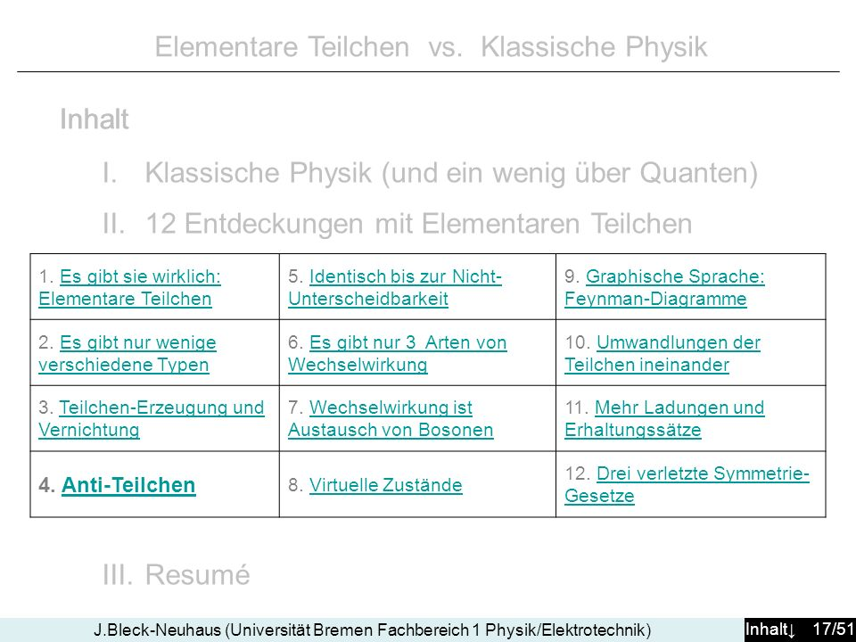 Inhalt 17/51 J.Bleck-Neuhaus (Universität Bremen Fachbereich 1 Physik/Elektrotechnik) Elementare Teilchen vs. Klassische Physik I.Klassische Physik (u