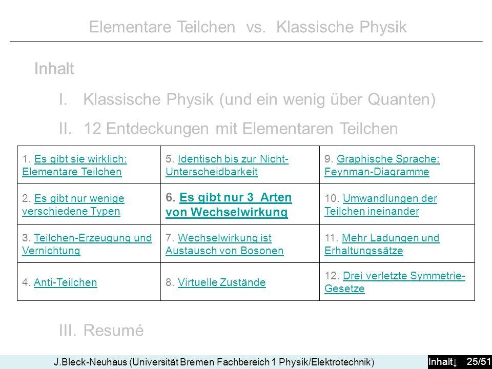 Inhalt 25/51 J.Bleck-Neuhaus (Universität Bremen Fachbereich 1 Physik/Elektrotechnik) Elementare Teilchen vs. Klassische Physik I.Klassische Physik (u