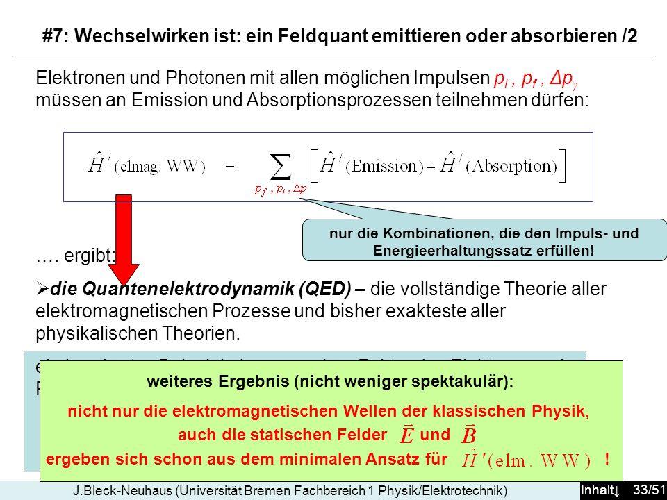 Inhalt 33/51 J.Bleck-Neuhaus (Universität Bremen Fachbereich 1 Physik/Elektrotechnik) Elektronen und Photonen mit allen möglichen Impulsen p i, p f, Δ
