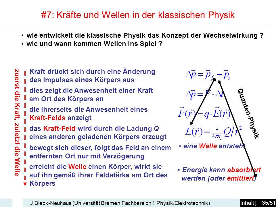 Inhalt 35/51 J.Bleck-Neuhaus (Universität Bremen Fachbereich 1 Physik/Elektrotechnik) #7: Kräfte und Wellen in der klassischen Physik Kraft drückt sic