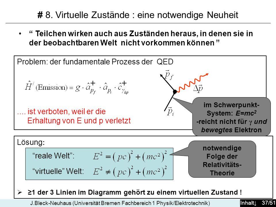 Inhalt 37/51 J.Bleck-Neuhaus (Universität Bremen Fachbereich 1 Physik/Elektrotechnik) Lösung : 1 der 3 Linien im Diagramm gehört zu einem virtuellen Z
