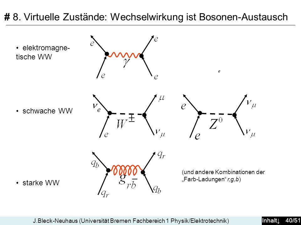 Inhalt 40/51 J.Bleck-Neuhaus (Universität Bremen Fachbereich 1 Physik/Elektrotechnik) # 8. Virtuelle Zustände: Wechselwirkung ist Bosonen-Austausch e