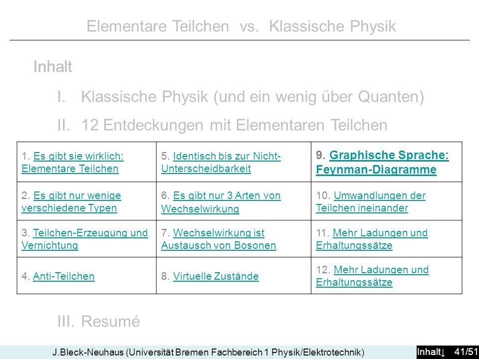 Inhalt 41/51 J.Bleck-Neuhaus (Universität Bremen Fachbereich 1 Physik/Elektrotechnik) Elementare Teilchen vs. Klassische Physik I.Klassische Physik (u