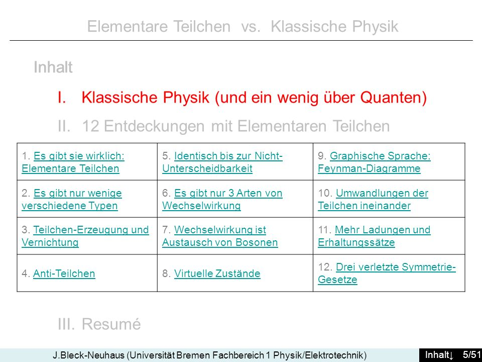 Inhalt 26/51 J.Bleck-Neuhaus (Universität Bremen Fachbereich 1 Physik/Elektrotechnik) Starke Wechselwirkung wirkt durch das Gluon g wirkt zwischen Quarks (und Gluonen) vereinigt in der elektro-schwachen Wechselwirkung #6: Es gibt *) nur 3 Arten der Wechselwirkung *) außer Gravitation (die noch nicht quantenphysikalisch verstanden ist) 2 bekannt durch ß- Radioaktivität bekannt durch Elektrotechnik/ Elektronik bekannt durch Kernkräfte / Kernenergie Schwache Wechselwirkung wirkt durch das Boson W ± oder Z° wirkt zwischen allen Fermionen (und W ±, Z°) Elektromagnetische Wechselwirkung wirkt durch das Photon wirkt zwischen allen Teilchen mit elektrischer Ladung (also nicht zwischen Photonen)