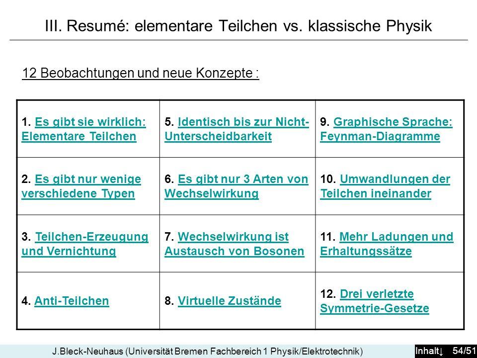 Inhalt 54/51 J.Bleck-Neuhaus (Universität Bremen Fachbereich 1 Physik/Elektrotechnik) 12 Beobachtungen und neue Konzepte : III. Resumé: elementare Tei