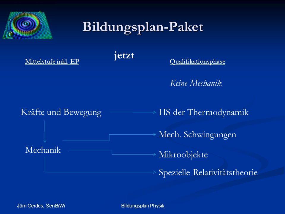 Bildungsplan-Paket Jörn Gerdes, SenBiWi Bildungsplan Physik jetzt Kräfte und Bewegung Mechanik Mittelstufe inkl. EPQualifikationsphase Keine Mechanik