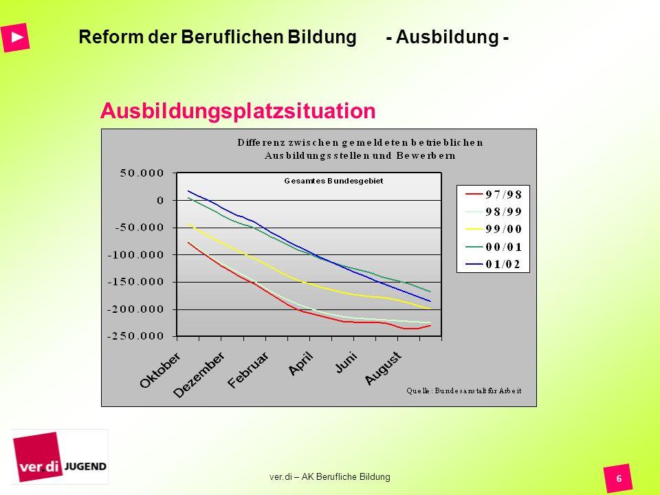 ver.di – AK Berufliche Bildung 17 Reform der Beruflichen Bildung - Ausbildung - Lösungsansatz – soziale Standards die Berufsschulzeiten (incl.