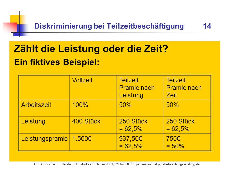 GEFA Forschung + Beratung, Dr. Andrea Jochmann-Döll, 0201/4868037, jochmann-doell@gefa-forschung-beratung.de Diskriminierung bei Teilzeitbeschäftigung