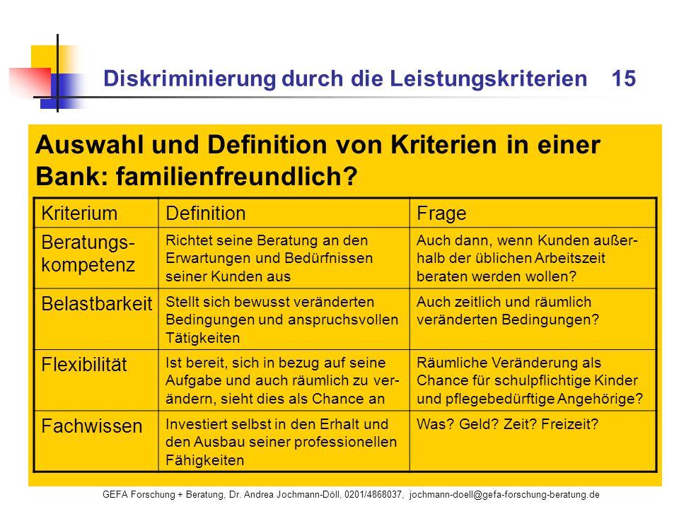 GEFA Forschung + Beratung, Dr. Andrea Jochmann-Döll, 0201/4868037, jochmann-doell@gefa-forschung-beratung.de Diskriminierung durch die Leistungskriter