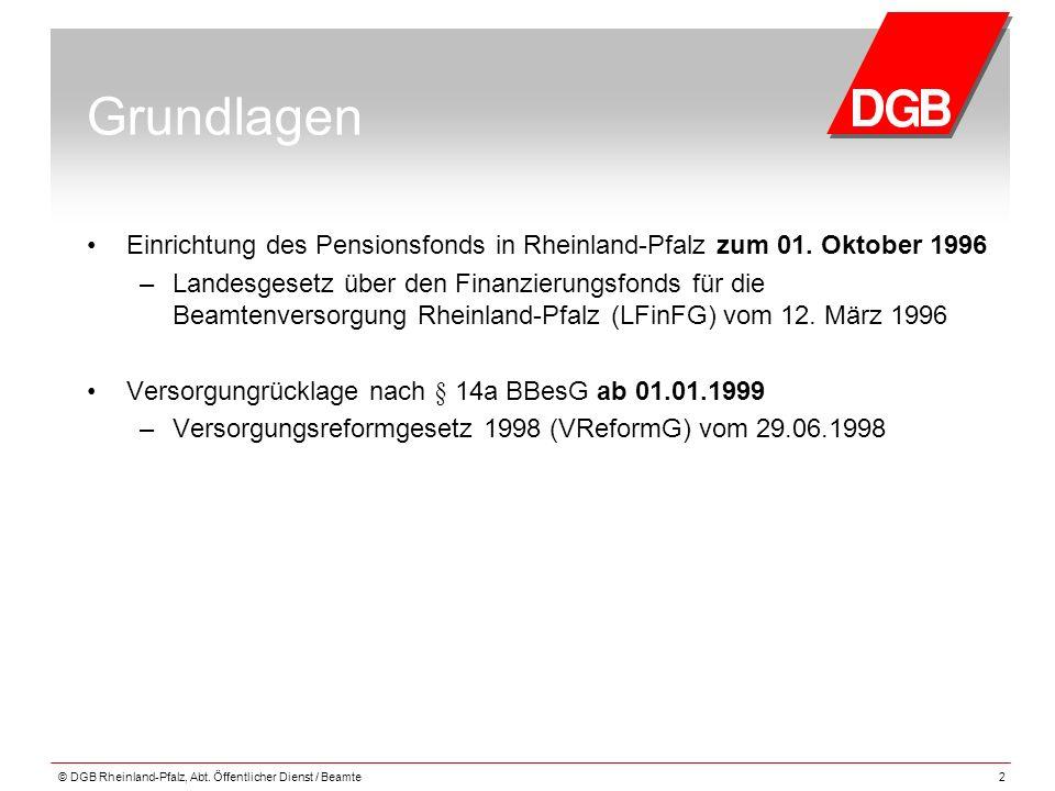 Pensionsfonds (1) Bildung von Rückstellungen für zukünftige Versorgungskosten – langjährige Forderung der Gewerkschaften Beginn: Oktober 1996 Zielgruppe – alle Beamtinnen und Beamten, die nach dem 30.