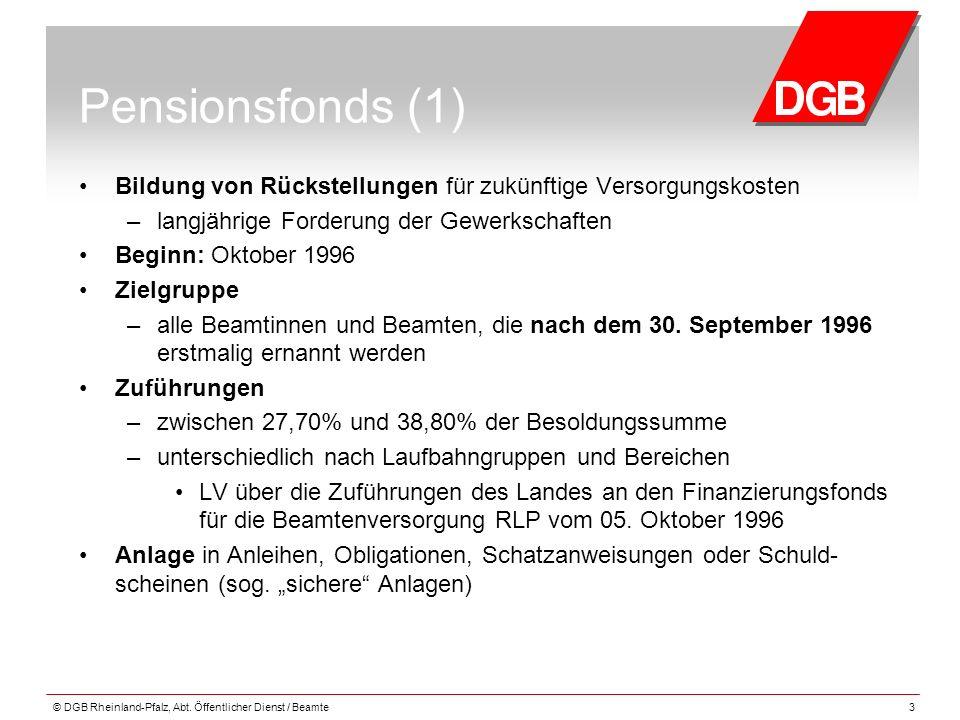 Pensionsfonds (2) Organisation des Fonds – rechtsfähige Anstalt des öffentlichen Rechts – bei der ZBV bei der OFD in Koblenz – Leitung: Direktor (Leiter/in der ZBV im Nebenamt) – Es gibt KEINEN Beirat.