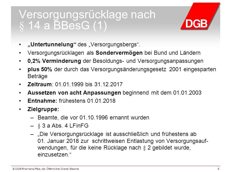 Versorgungsrücklage nach § 14 a BBesG (1) Untertunnelung des Versorgungsbergs. Versorgungsrücklagen als Sondervermögen bei Bund und Ländern 0,2% Vermi