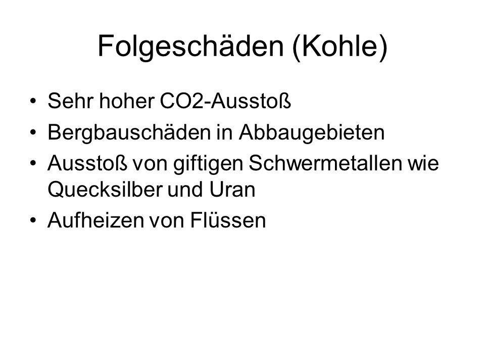 Folgeschäden (Kohle) Sehr hoher CO2-Ausstoß Bergbauschäden in Abbaugebieten Ausstoß von giftigen Schwermetallen wie Quecksilber und Uran Aufheizen von