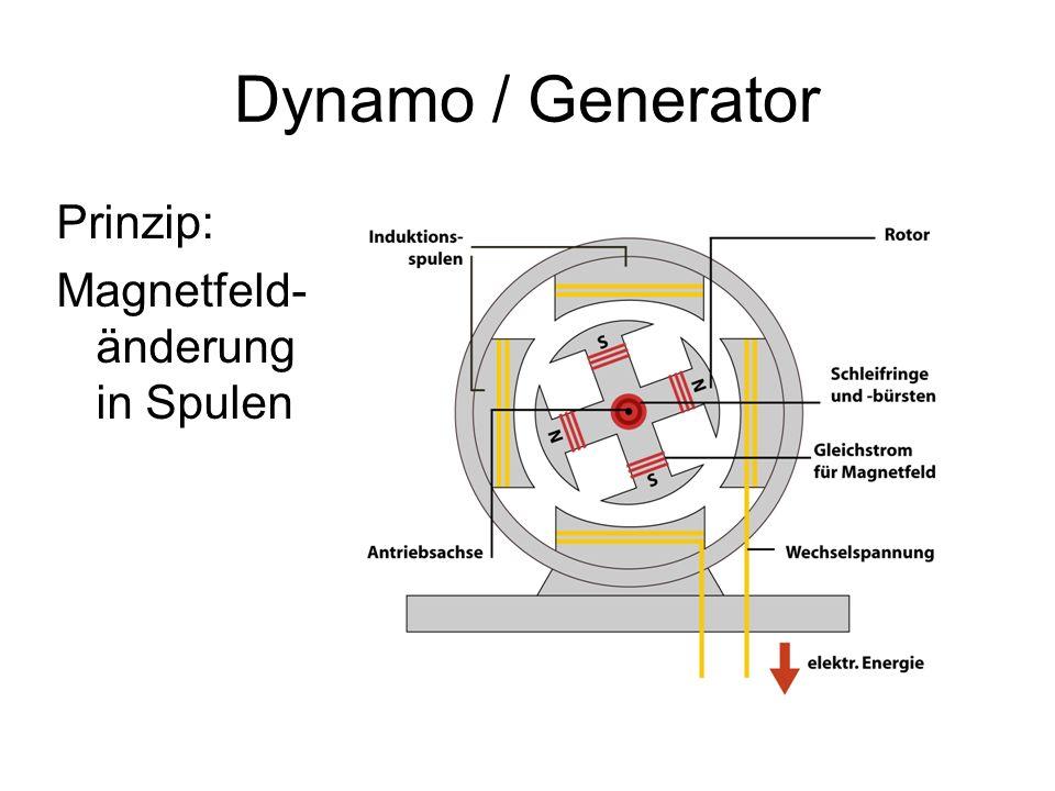 Dynamo / Generator Prinzip: Magnetfeld- änderung in Spulen