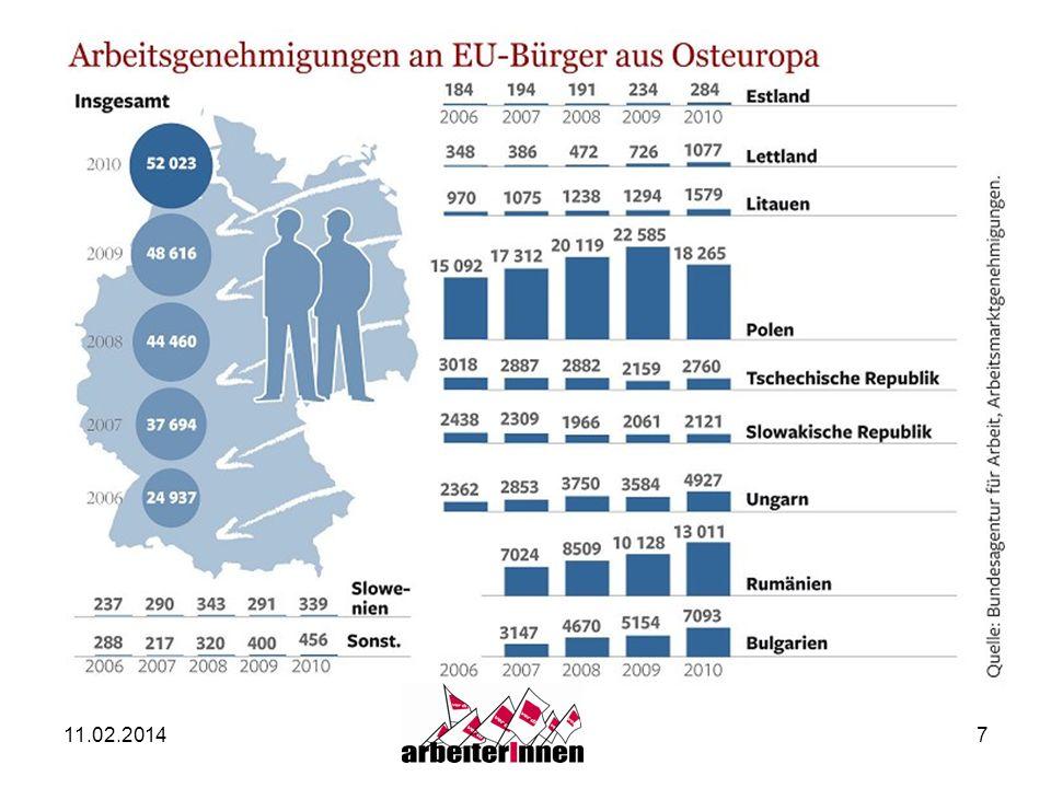 8 Arbeitnehmer aus den Ländern in Mittel- und Osteuropa (MOE-Länder) Das Institut für Arbeitsmarkt- und Berufsforschung in Nürnberg rechnet – wie auch EU-Arbeits- und Sozialkommissar László Andor – mit etwa 100.000 Arbeitnehmern aus den MOE-Staaten, die jährlich nach Deutschland kommen werden.
