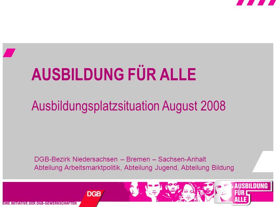 AUSBILDUNG FÜR ALLE Ausbildungsplatzsituation August 2008 DGB-Bezirk Niedersachsen – Bremen – Sachsen-Anhalt Abteilung Arbeitsmarktpolitik, Abteilung Jugend, Abteilung Bildung