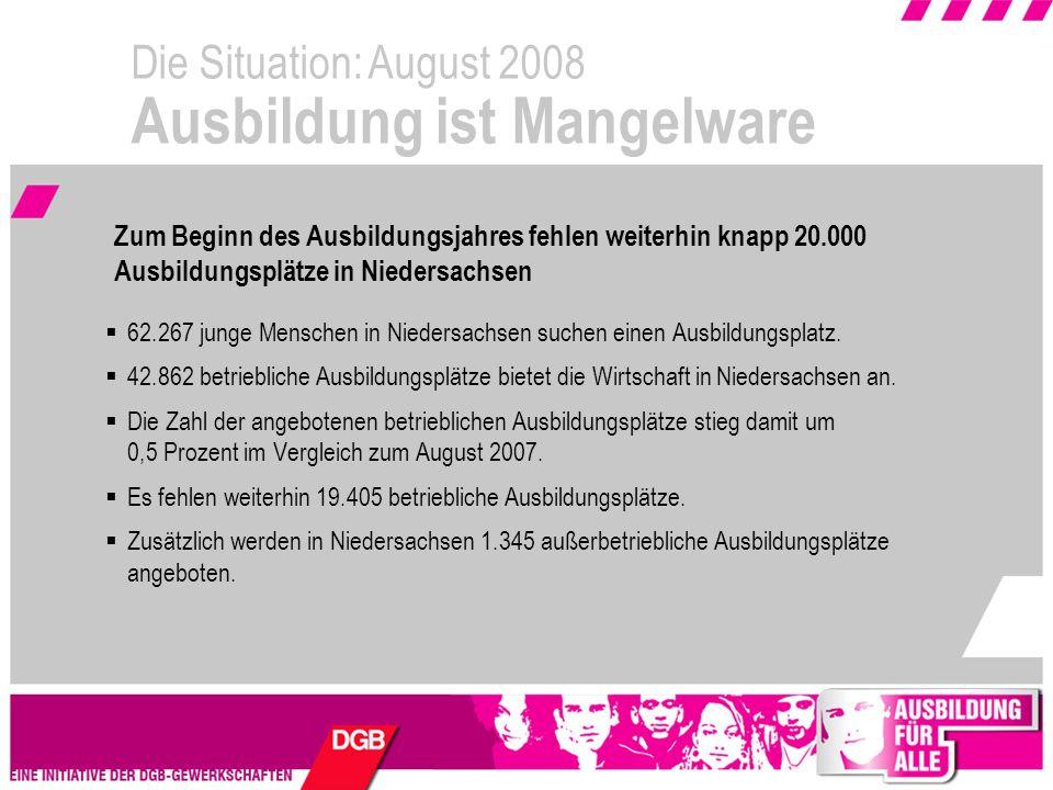62.267 junge Menschen in Niedersachsen suchen einen Ausbildungsplatz.