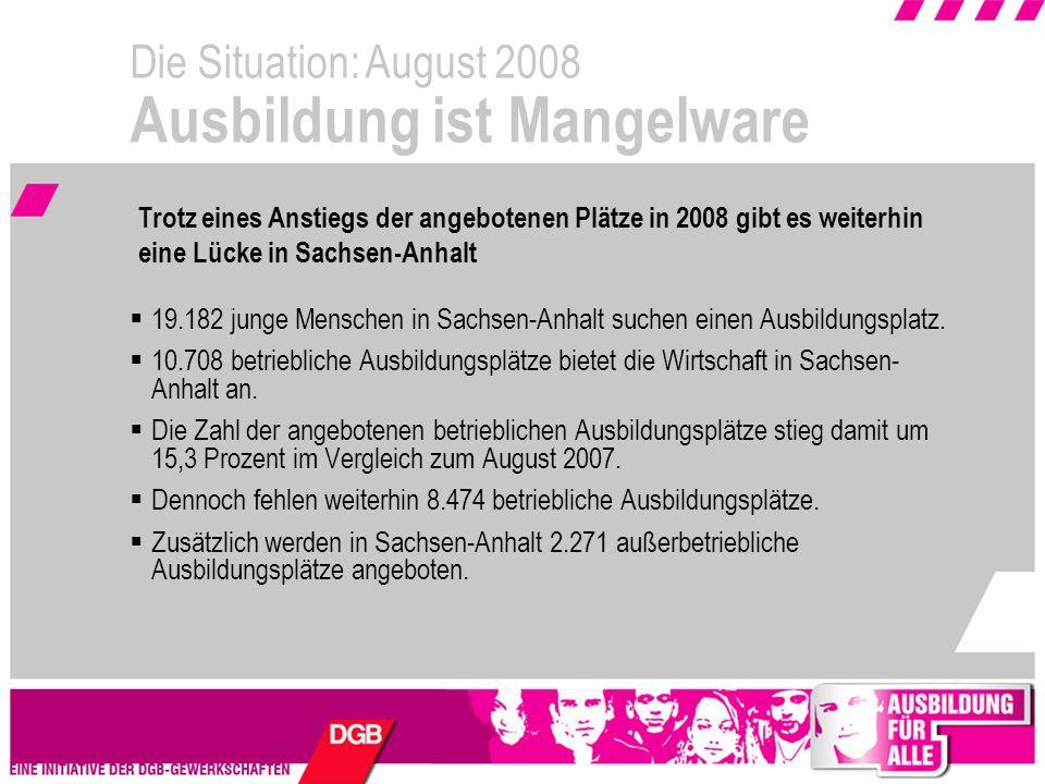19.182 junge Menschen in Sachsen-Anhalt suchen einen Ausbildungsplatz.